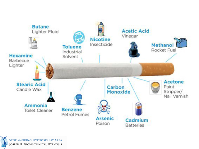 article ingredients in cigarettes