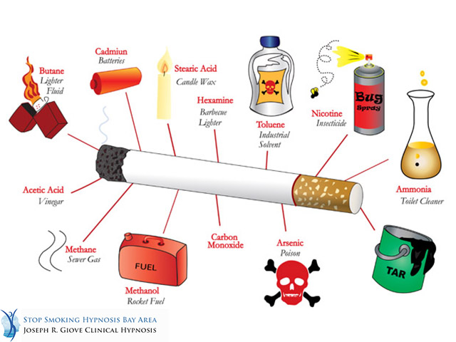 destroying your health by smoking cigarettes essay Short essay on 'smoking is injurious to health' are also unaware of facts about smoking cigarettes i recommend not to destroy your health by smoking.